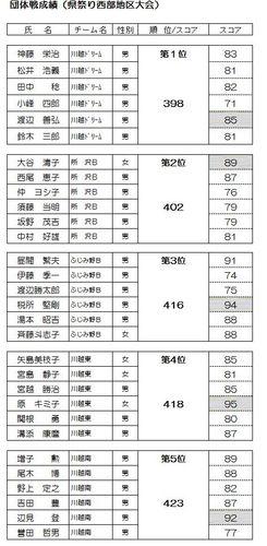 seiseki_2.jpg